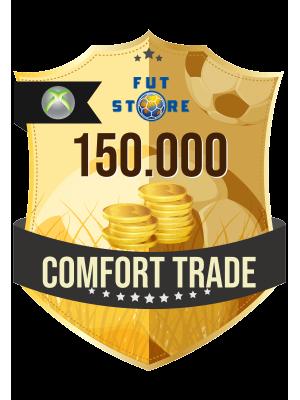 150.000 FIFA 21 Coins XBOX One - (VEILIG - ACCOUNT BIJVULLEN, COMFORT TRADE)