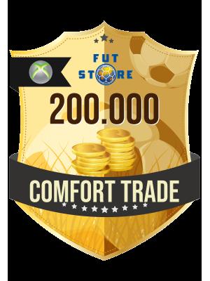 200.000 FIFA 21 Coins XBOX One - (VEILIG - ACCOUNT BIJVULLEN, COMFORT TRADE)