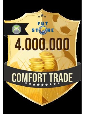 4.000.000 FIFA 21 Coins XBOX One - (VEILIG - ACCOUNT BIJVULLEN, COMFORT TRADE)