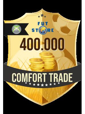 400.000 FIFA 21 Coins XBOX One - (VEILIG - ACCOUNT BIJVULLEN, COMFORT TRADE)