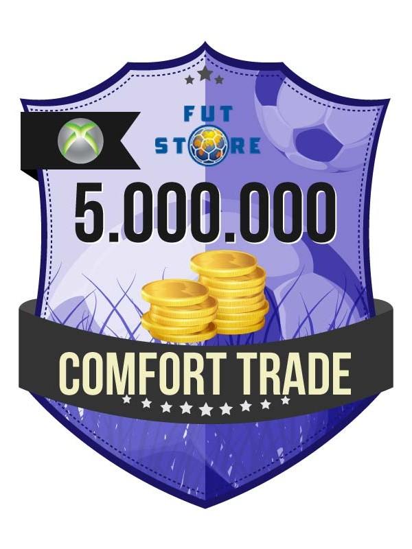5.000.000 - 9M FUT 19 Coins XBOX 360 - FIFA19 (ACCOUNT BIJVULLEN)