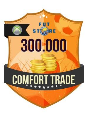 100.000 - 900K FUT 15 Coins XBOX 360 - FIFA15 (COMFORT TRADE)