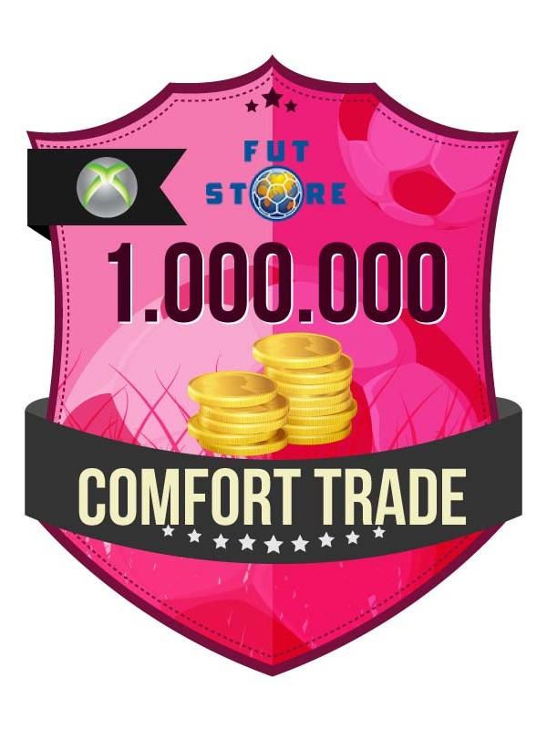 1.000.000 - 4M FUT 19 Coins XBOX 360 - FIFA19 (ACCOUNT BIJVULLEN)